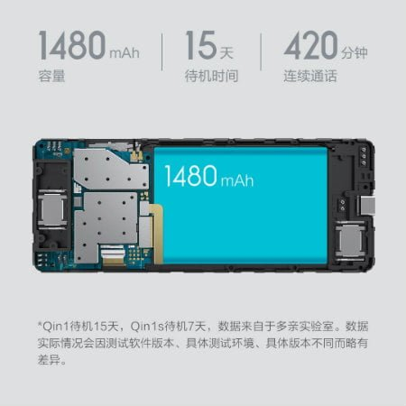 Xiaomi QIN 1s Feature Phone Review